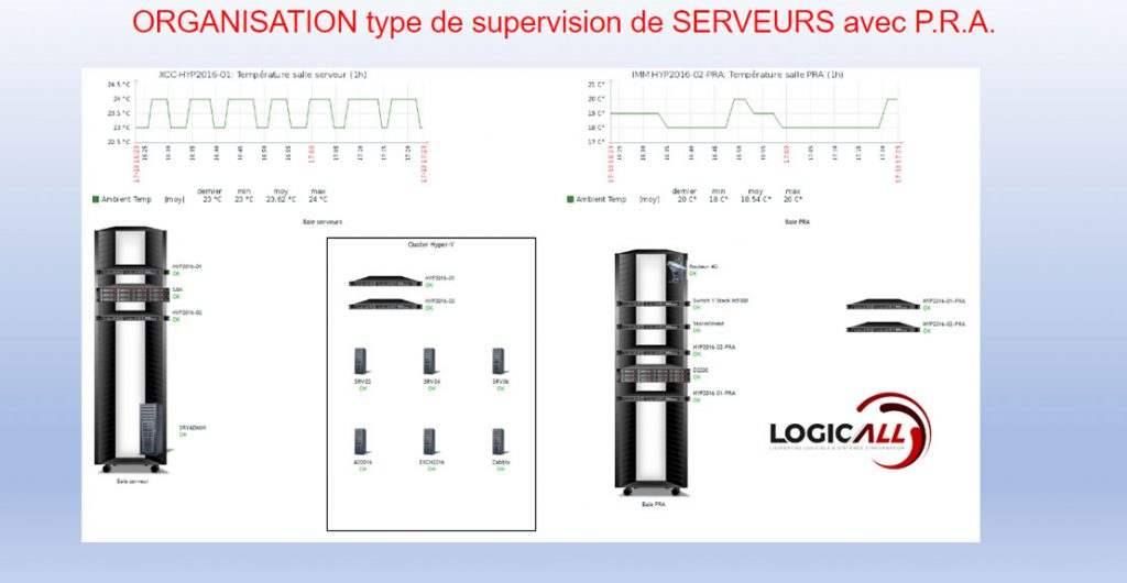 securite-systeme-information